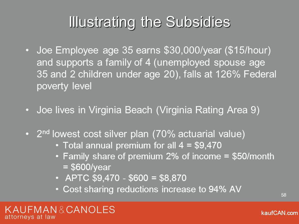 kaufCAN.com 58 Illustrating the Subsidies Joe Employee age 35 earns $30,000/year ($15/hour) and supports a family of 4 (unemployed spouse age 35 and 2 children under age 20), falls at 126% Federal poverty level Joe lives in Virginia Beach (Virginia Rating Area 9) 2 nd lowest cost silver plan (70% actuarial value) Total annual premium for all 4 = $9,470 Family share of premium 2% of income = $50/month = $600/year APTC $9,470 - $600 = $8,870 Cost sharing reductions increase to 94% AV