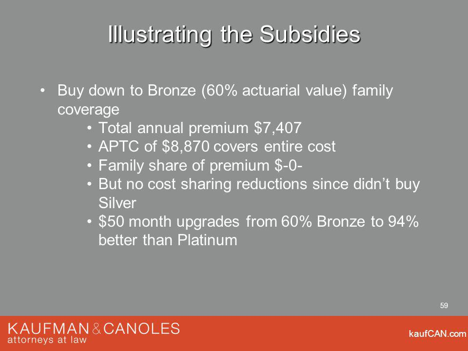 kaufCAN.com 59 Illustrating the Subsidies Buy down to Bronze (60% actuarial value) family coverage Total annual premium $7,407 APTC of $8,870 covers entire cost Family share of premium $-0- But no cost sharing reductions since didnt buy Silver $50 month upgrades from 60% Bronze to 94% better than Platinum