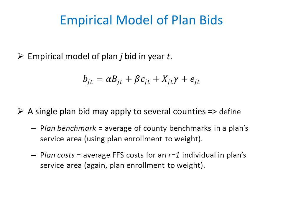 Empirical Model of Plan Bids