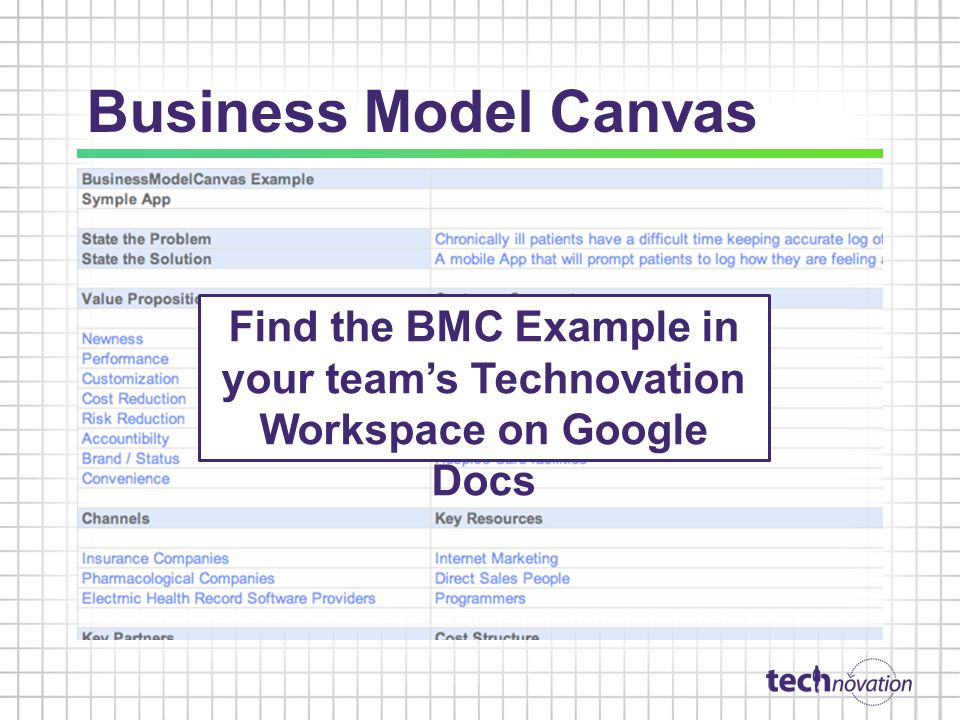 Business Model Canvas Find the BMC Example in your teams Technovation Workspace on Google Docs