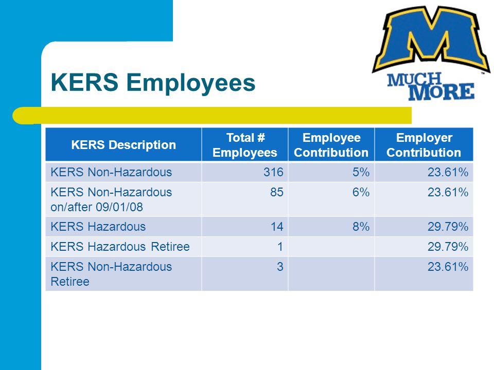KERS Employees KERS Description Total # Employees Employee Contribution Employer Contribution KERS Non-Hazardous3165%23.61% KERS Non-Hazardous on/after 09/01/08 856%23.61% KERS Hazardous148%29.79% KERS Hazardous Retiree129.79% KERS Non-Hazardous Retiree 323.61%