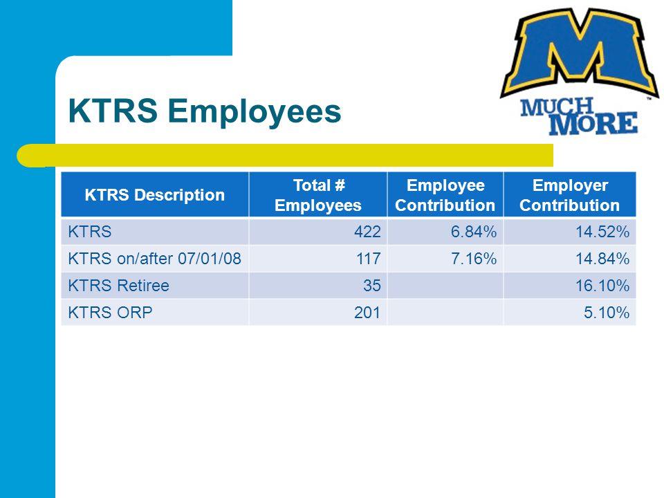 KTRS Employees KTRS Description Total # Employees Employee Contribution Employer Contribution KTRS4226.84%14.52% KTRS on/after 07/01/081177.16%14.84% KTRS Retiree3516.10% KTRS ORP2015.10%