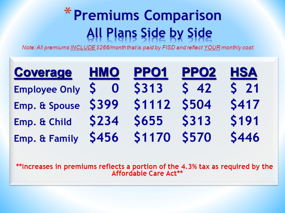 CoverageHMOPPO1PPO2HSA Employee Only $ 0 $313$ 42$ 21 Emp.