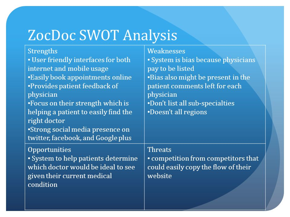 ZocDoc SWOT Analysis Strengths User friendly interfaces for both internet and mobile usage Easily book appointments online Provides patient feedback o