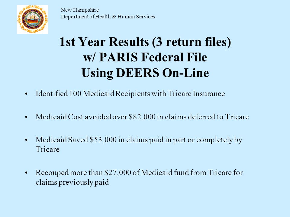 1st Year Results (3 return files) w/ PARIS Federal File Using DEERS On-Line Identified 100 Medicaid Recipients with Tricare Insurance Medicaid Cost avoided over $82,000 in claims deferred to Tricare Medicaid Saved $53,000 in claims paid in part or completely by Tricare Recouped more than $27,000 of Medicaid fund from Tricare for claims previously paid New Hampshire Department of Health & Human Services