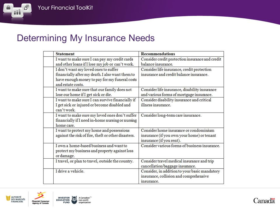 Determining My Insurance Needs
