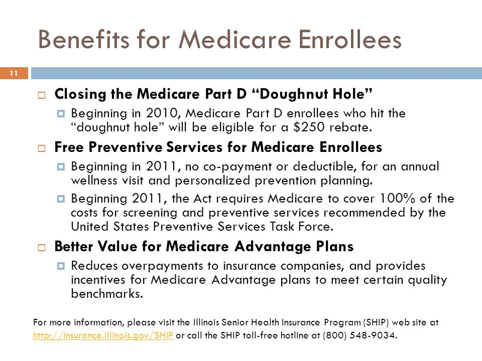 Benefits for Medicare Enrollees 11 Closing the Medicare Part D Doughnut Hole Beginning in 2010, Medicare Part D enrollees who hit the doughnut hole will be eligible for a $250 rebate.