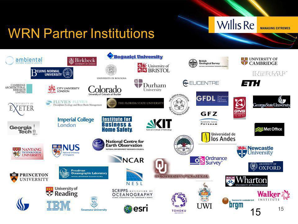 15 WRN Partner Institutions