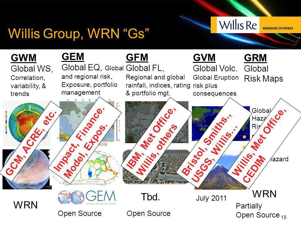 18 Willis Group, WRN Gs WRN GRM Global Risk Maps Global Hazard and Risk Lookup Rating PMLs Multi-hazard GWM Global WS, Correlation, variability, & tre