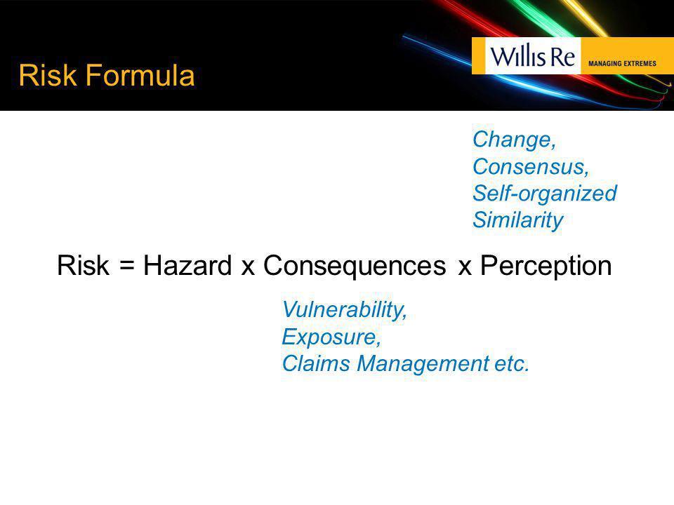 Risk Formula Risk = Hazard x Consequences x Perception Vulnerability, Exposure, Claims Management etc.