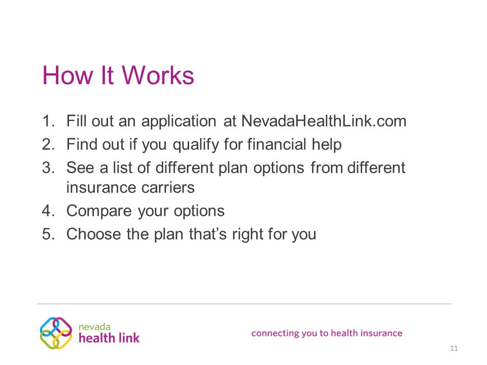 How It Works 1.Fill out an application at NevadaHealthLink.com 2.Find out if you qualify for financial help 3.See a list of different plan options from different insurance carriers 4.Compare your options 5.Choose the plan thats right for you 11