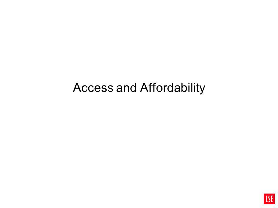 Access and Affordability