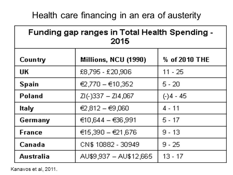 Health care financing in an era of austerity Kanavos et al, 2011.