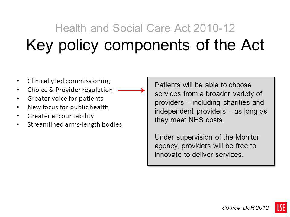 Health and Social Care Act 2010-12 Key policy components of the Act Clinically led commissioning Choice & Provider regulation Greater voice for patien