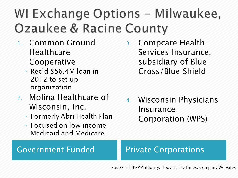 Government FundedPrivate Corporations 1. Common Ground Healthcare Cooperative Recd $56.4M loan in 2012 to set up organization 2. Molina Healthcare of