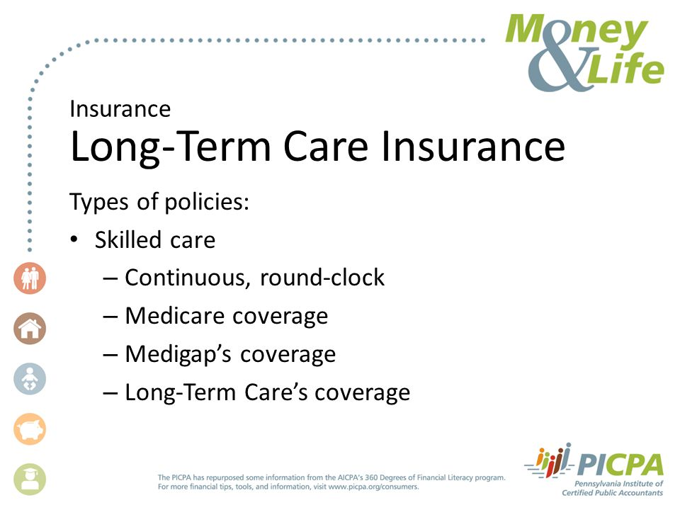 Insurance Long-Term Care Insurance Types of policies: Skilled care – Continuous, round-clock – Medicare coverage – Medigaps coverage – Long-Term Cares coverage