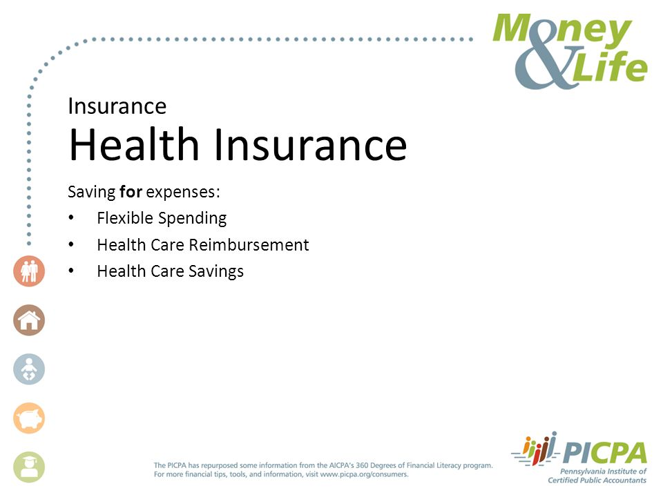 Insurance Health Insurance Saving for expenses: Flexible Spending Health Care Reimbursement Health Care Savings