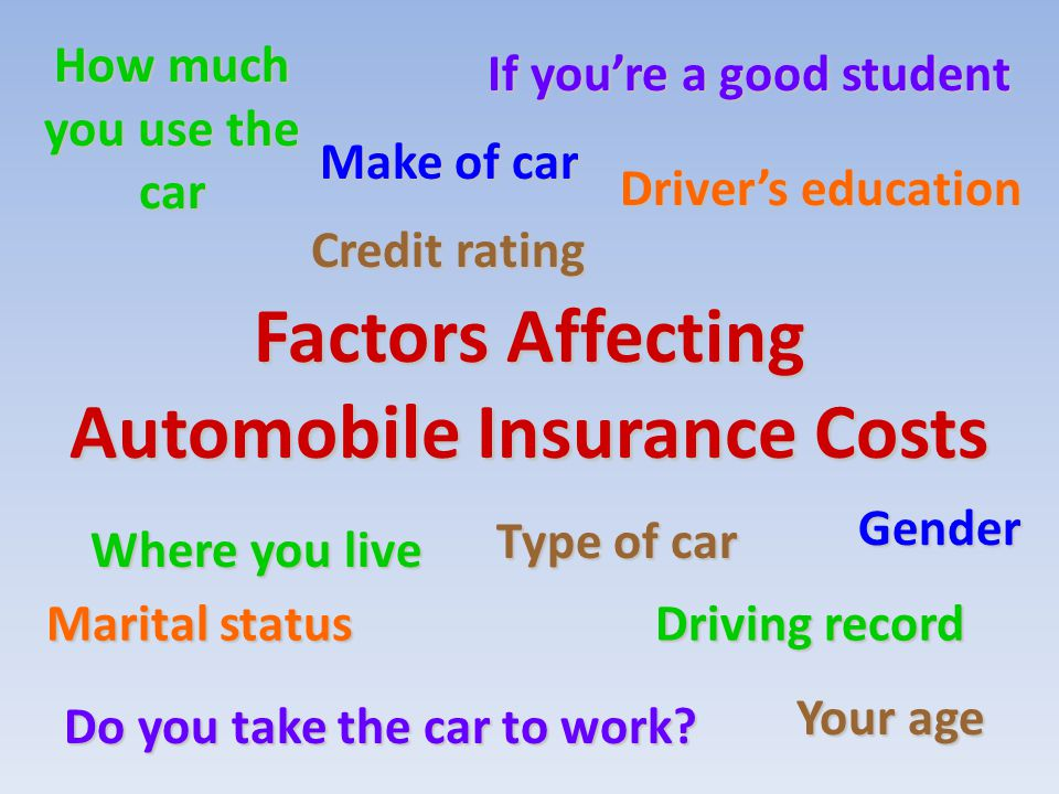 Factors Affecting Automobile Insurance Costs Your age Make of car Marital status Do you take the car to work? If youre a good student Gender Where you