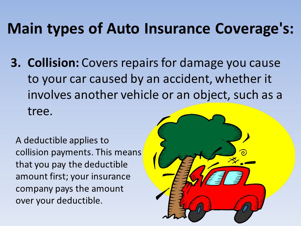 Main types of Auto Insurance Coverage's: 3.Collision: Covers repairs for damage you cause to your car caused by an accident, whether it involves anoth