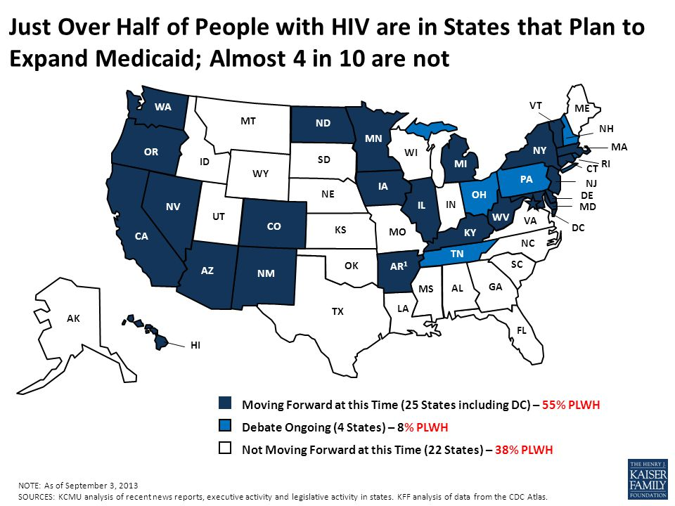 Just Over Half of People with HIV are in States that Plan to Expand Medicaid; Almost 4 in 10 are not NOTE: As of September 3, 2013 SOURCES: KCMU analysis of recent news reports, executive activity and legislative activity in states.