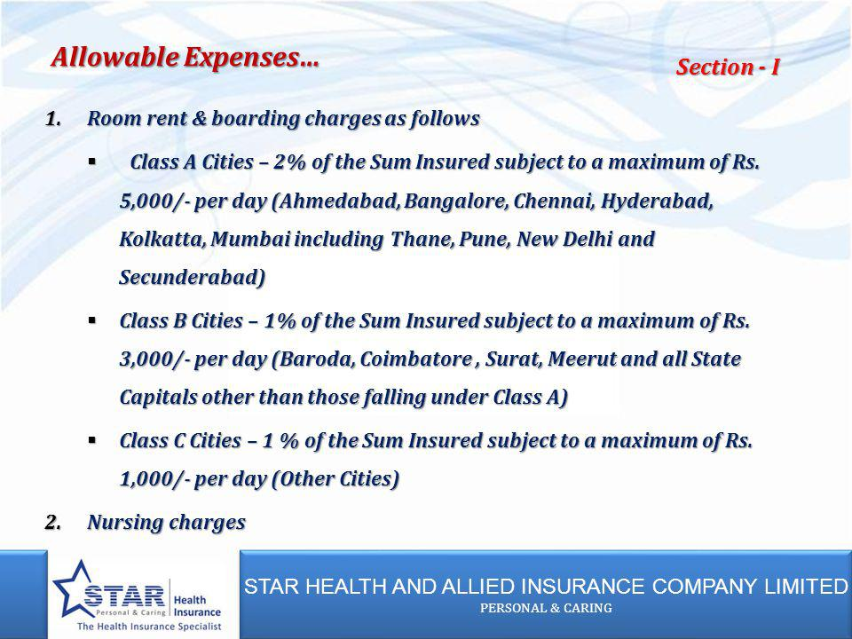 STAR HEALTH AND ALLIED INSURANCE COMPANY LIMITED PERSONAL & CARING STAR HEALTH AND ALLIED INSURANCE COMPANY LIMITED PERSONAL & CARING 1.Room rent & boarding charges as follows Class A Cities – 2% of the Sum Insured subject to a maximum of Rs.