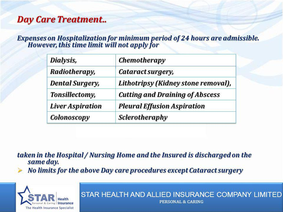 STAR HEALTH AND ALLIED INSURANCE COMPANY LIMITED PERSONAL & CARING STAR HEALTH AND ALLIED INSURANCE COMPANY LIMITED PERSONAL & CARING Expenses on Hosp