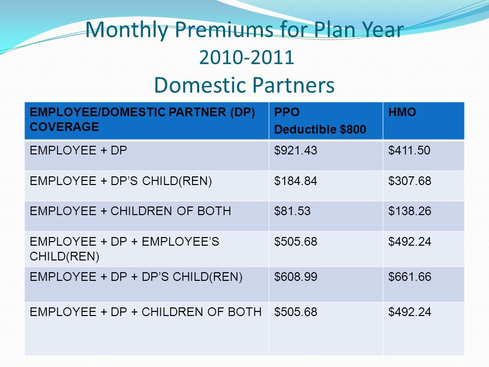 Monthly Premiums for Plan Year 2010-2011 Domestic Partners EMPLOYEE/DOMESTIC PARTNER (DP) COVERAGE PPO Deductible $800 HMO EMPLOYEE + DP$921.43$411.50 EMPLOYEE + DPS CHILD(REN)$184.84$307.68 EMPLOYEE + CHILDREN OF BOTH$81.53$138.26 EMPLOYEE + DP + EMPLOYEES CHILD(REN) $505.68$492.24 EMPLOYEE + DP + DPS CHILD(REN)$608.99$661.66 EMPLOYEE + DP + CHILDREN OF BOTH$505.68$492.24