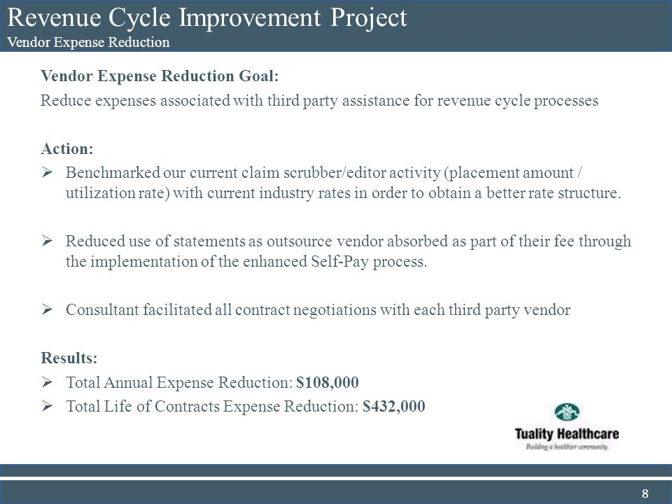 Vendor Expense Reduction Goal: Reduce expenses associated with third party assistance for revenue cycle processes Action: Benchmarked our current clai