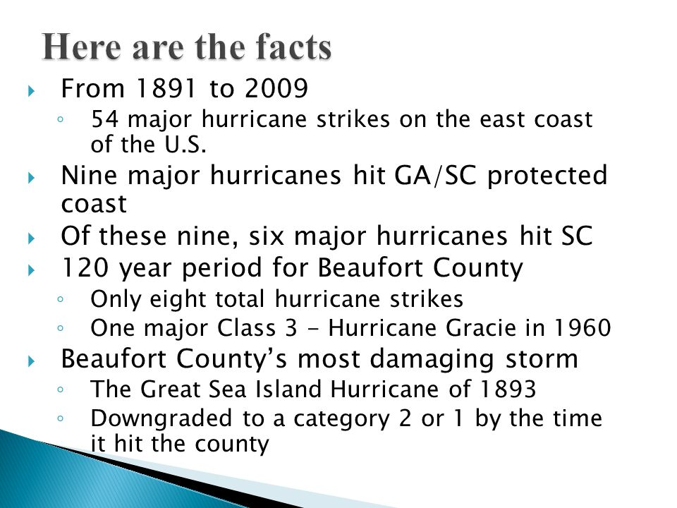 From 1891 to 2009 54 major hurricane strikes on the east coast of the U.S.