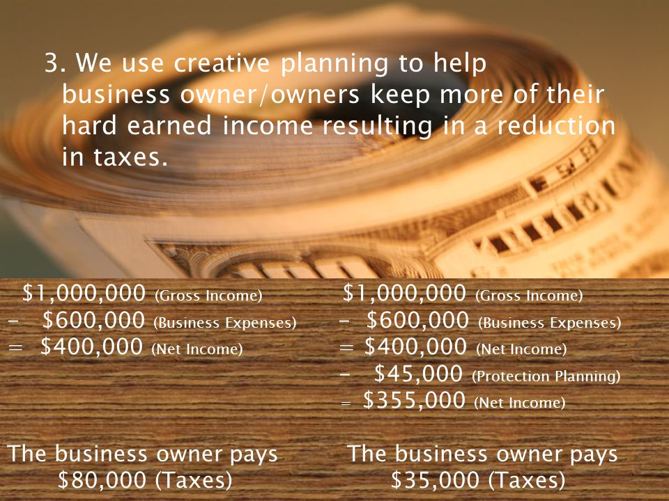 3. We use creative planning to help business owner/owners keep more of their hard earned income resulting in a reduction in taxes. $1,000,000 (Gross I