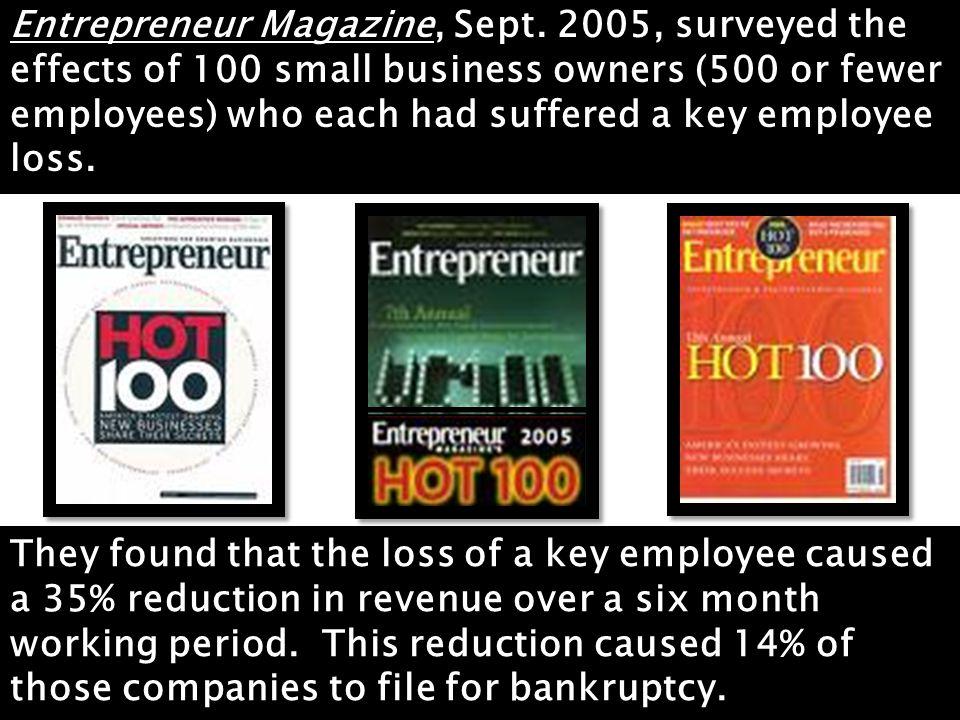 Entrepreneur Magazine, Sept.