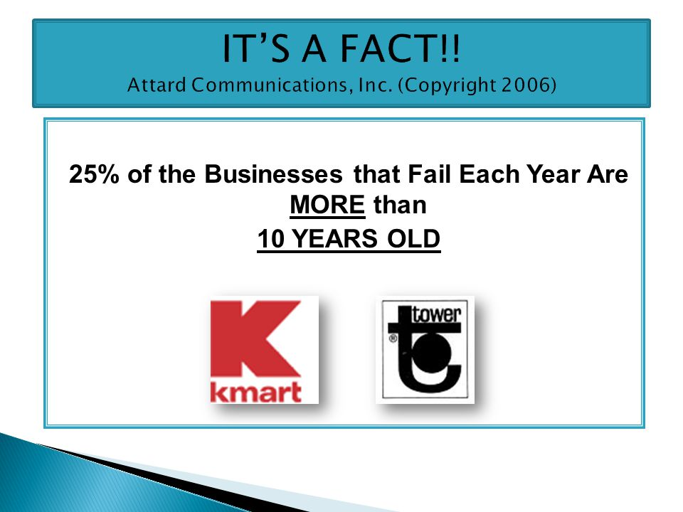 25% of the Businesses that Fail Each Year Are MORE than 10 YEARS OLD