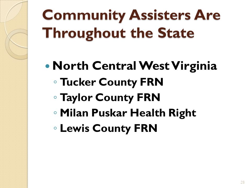 Community Assisters Are Throughout the State Eastern Panhandle EPFC Berkley County Health Department Morgan County Starting Points Mineral County FRN