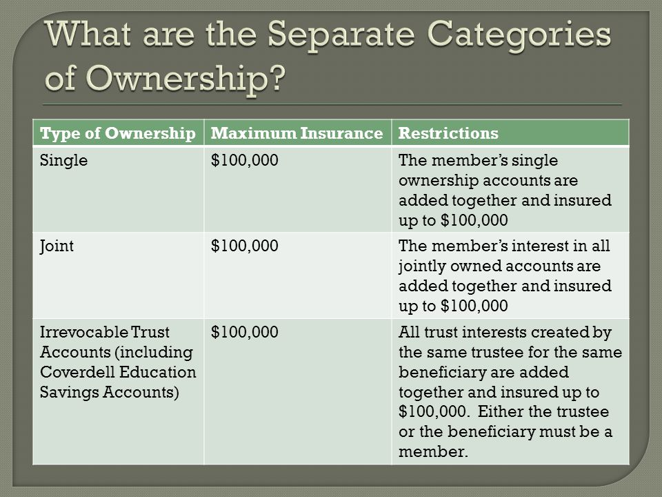 Type of OwnershipMaximum InsuranceRestrictions Single$100,000The members single ownership accounts are added together and insured up to $100,000 Joint$100,000The members interest in all jointly owned accounts are added together and insured up to $100,000 Irrevocable Trust Accounts (including Coverdell Education Savings Accounts) $100,000All trust interests created by the same trustee for the same beneficiary are added together and insured up to $100,000.