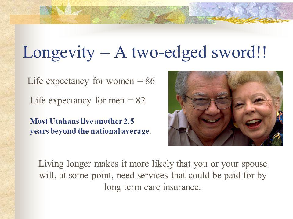 Longevity – A two-edged sword!.