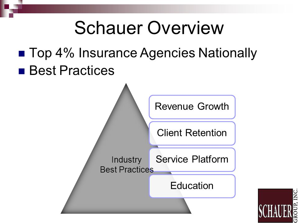 Schauer Overview Top 4% Insurance Agencies Nationally Best Practices Industry Best Practices