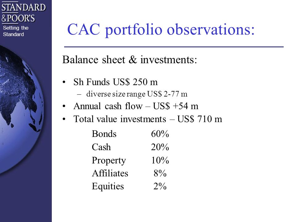 Setting the Standard CAC portfolio observations: Balance sheet & investments: Sh Funds US$ 250 m –diverse size range US$ 2-77 m Annual cash flow – US$ +54 m Total value investments – US$ 710 m Bonds60% Cash20% Property10% Affiliates 8% Equities 2%