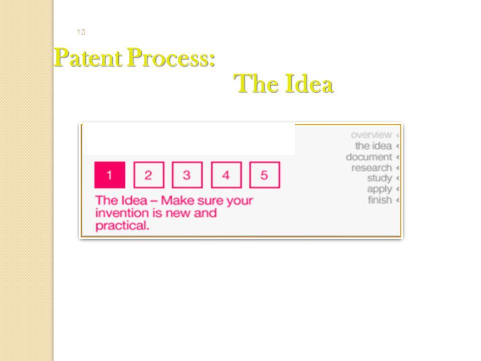 Patent Process: The Idea 10