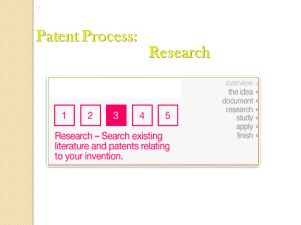 Patent Process: Research 14