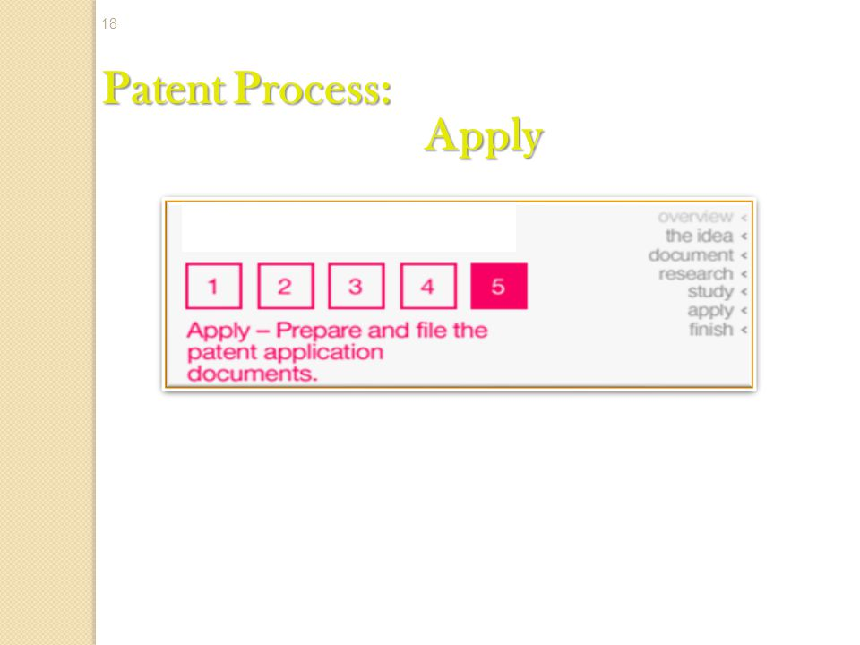 Patent Process: Apply 18