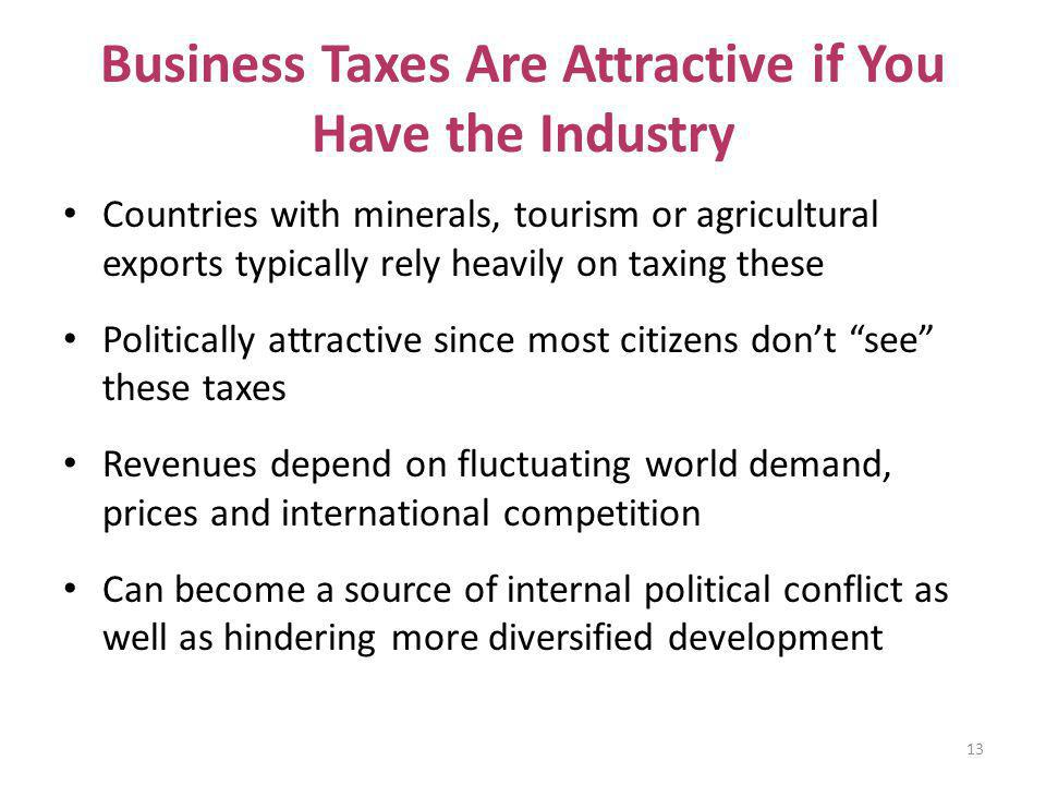 Business Taxes Are Attractive if You Have the Industry Countries with minerals, tourism or agricultural exports typically rely heavily on taxing these