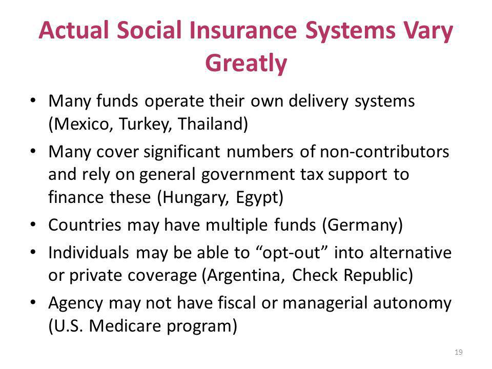 Actual Social Insurance Systems Vary Greatly Many funds operate their own delivery systems (Mexico, Turkey, Thailand) Many cover significant numbers o