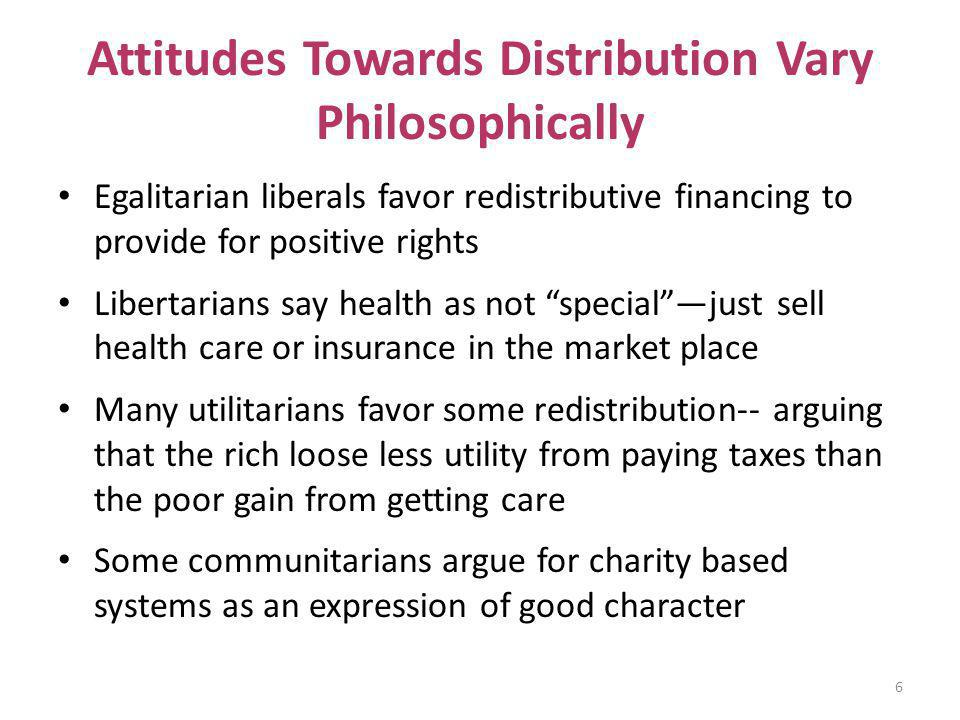 Attitudes Towards Distribution Vary Philosophically Egalitarian liberals favor redistributive financing to provide for positive rights Libertarians sa