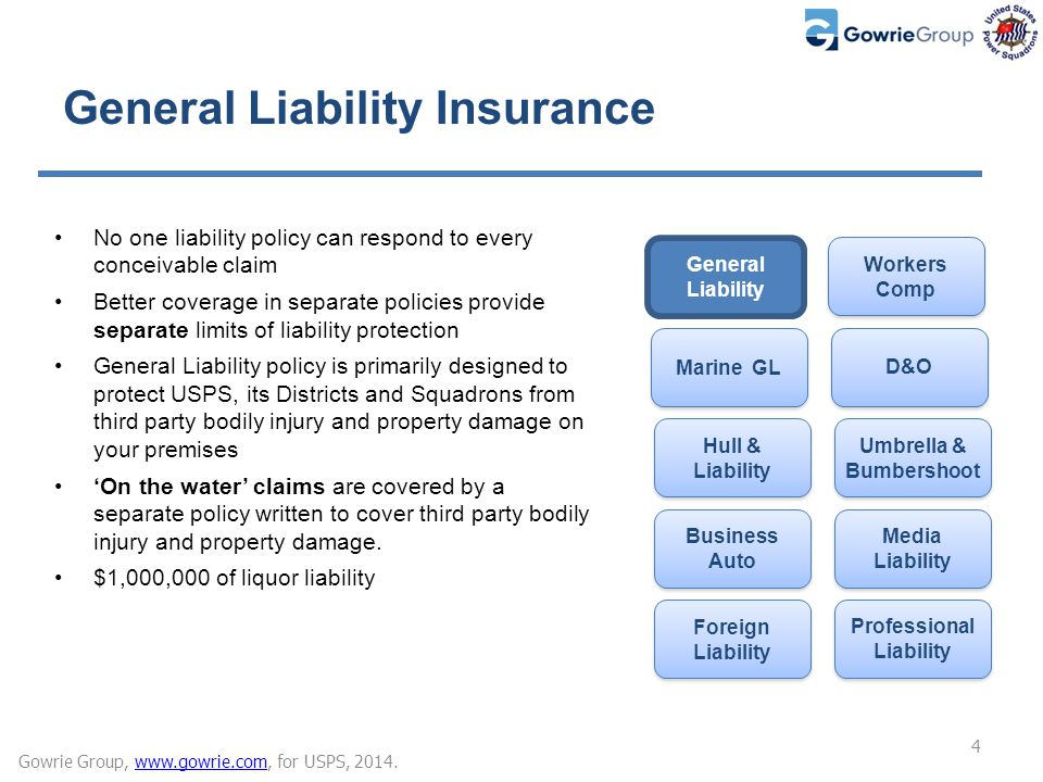 Marine General Liability The Chubb Marine General Liability policy responds to suits for third party bodily injury and property damage on docks, gangways, floats, piers and wharves in conjunction with your operation.
