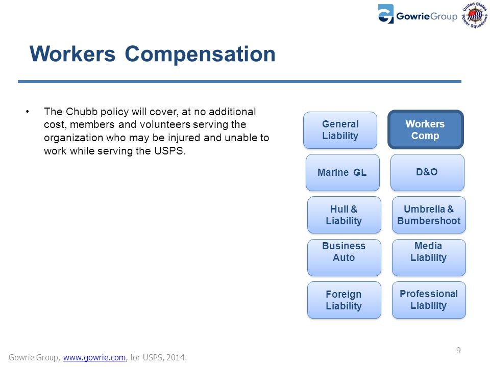 Workers Compensation The Chubb policy will cover, at no additional cost, members and volunteers serving the organization who may be injured and unable