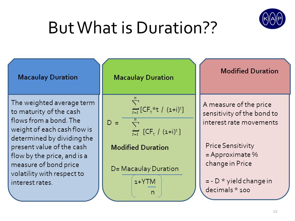 But What is Duration . The weighted average term to maturity of the cash flows from a bond.