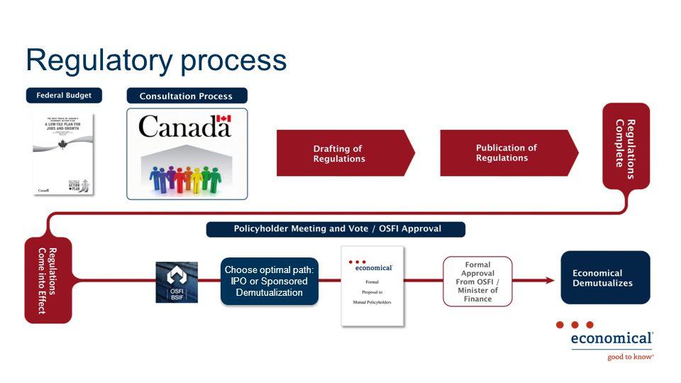 Regulatory process Choose optimal path: IPO or Sponsored Demutualization