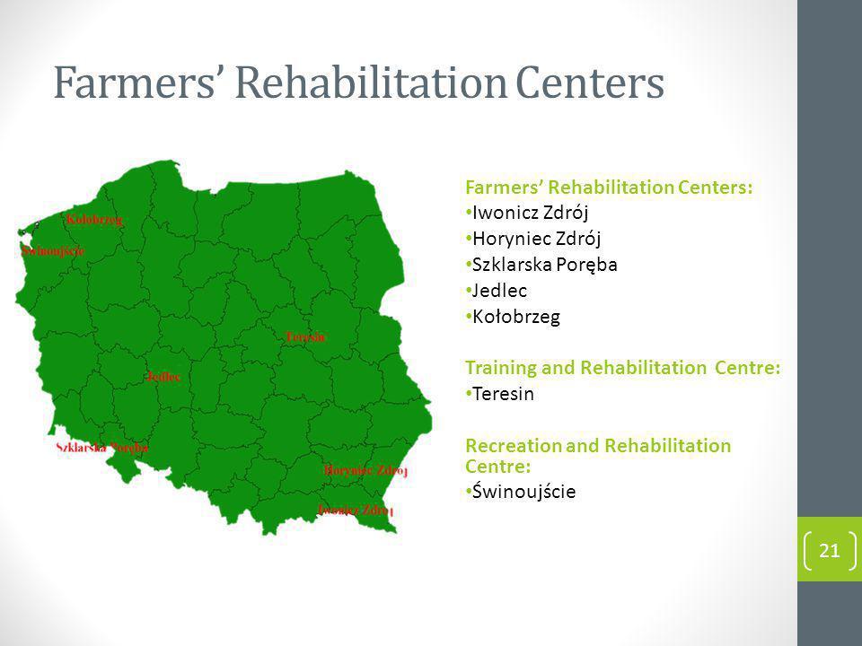 Farmers Rehabilitation Centers 21 Farmers Rehabilitation Centers: Iwonicz Zdrój Horyniec Zdrój Szklarska Poręba Jedlec Kołobrzeg Training and Rehabili