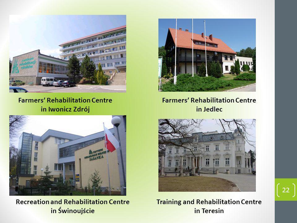 Farmers Rehabilitation Centre in Iwonicz Zdrój Recreation and Rehabilitation Centre in Świnoujście Farmers Rehabilitation Centre in Jedlec Training an