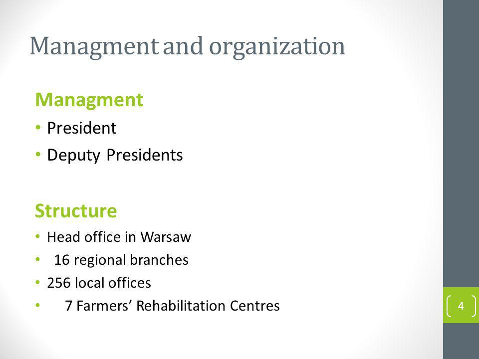 Managment and organization Managment President Deputy Presidents Structure Head office in Warsaw 16 regional branches 256 local offices 7 Farmers Rehabilitation Centres 4
